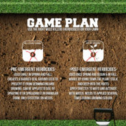 Weed Control Infographic